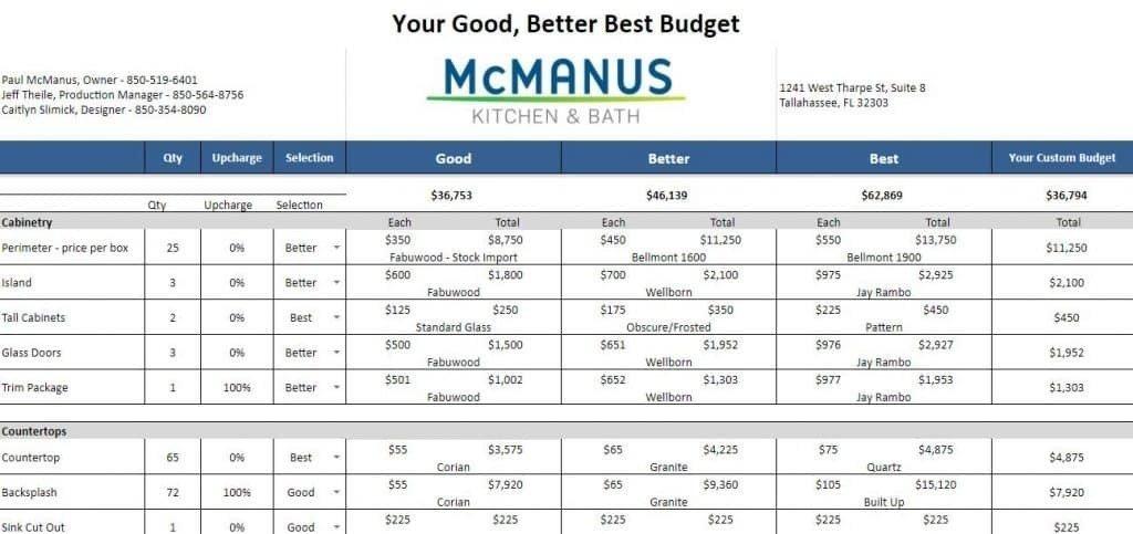 good better best budget mcmanus