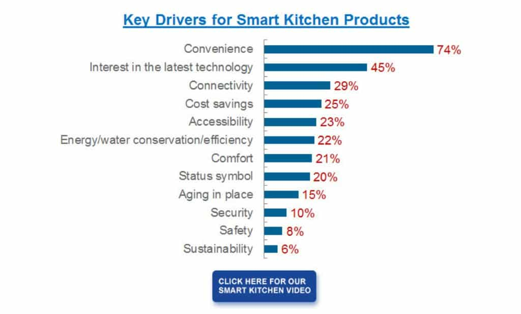 smart kitchens tallahassee fl