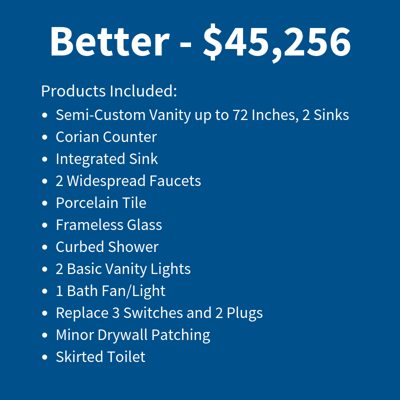 Master Bath Remodeling Costs - Best