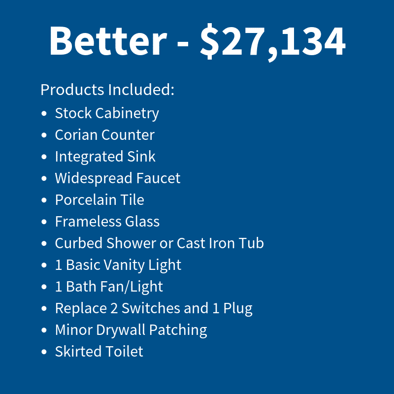 Small bath remodeling costs - better